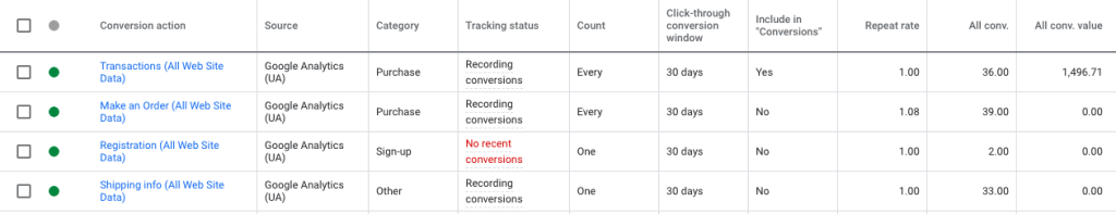 Shopify Conversion Tracking